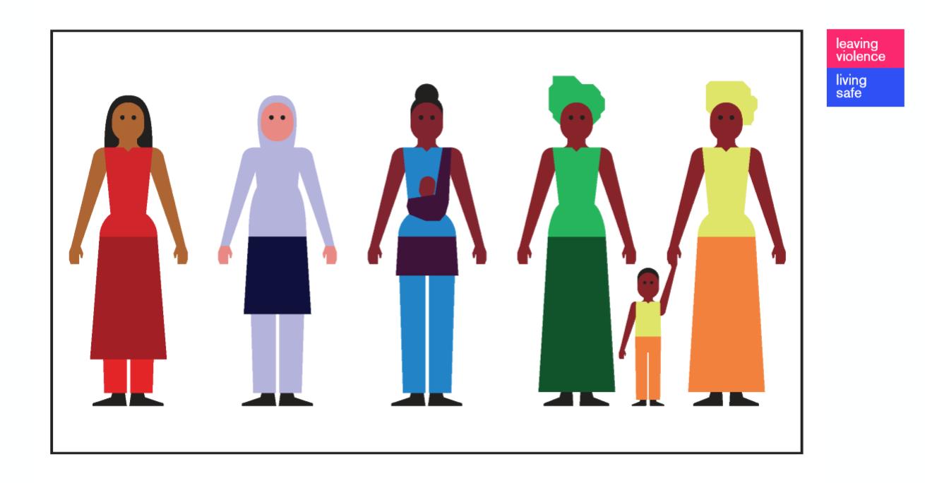 Think pink! Do Pink! Leaving violence. Living safe: un progetto antiviolenza per le donne migranti e rifugiate